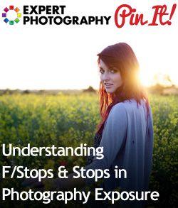 Understanding F/Stops