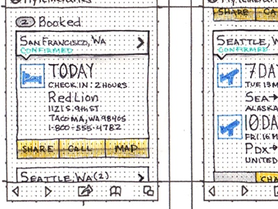 Mobile Itinerary Listing Wireframes