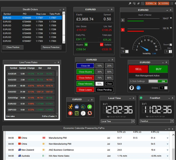cTrader Professional Trading Software Collection