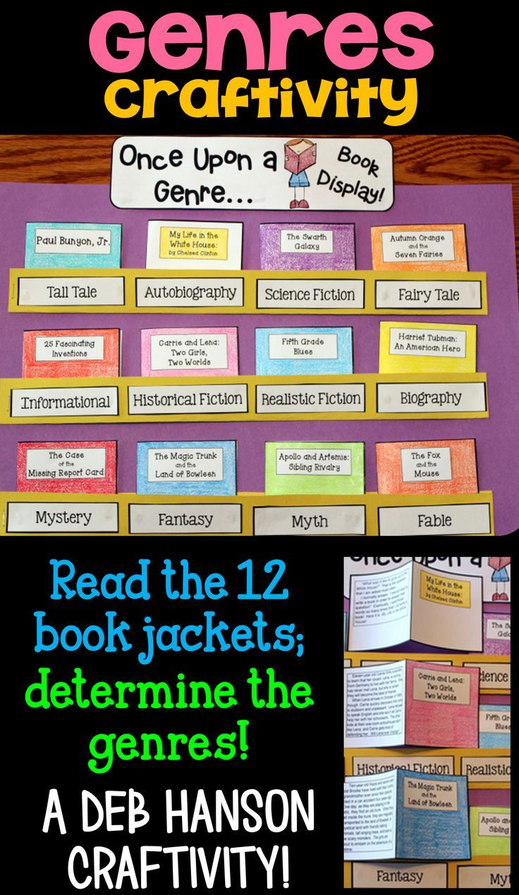 Genres activity for the upper elementary classroom! Students cut out minibooks and fold them so that the title is on the front cover, and a brief description is on the back cover. Based on those two things, students must determine the genre of the book.  Makes a great genre bulletin board!