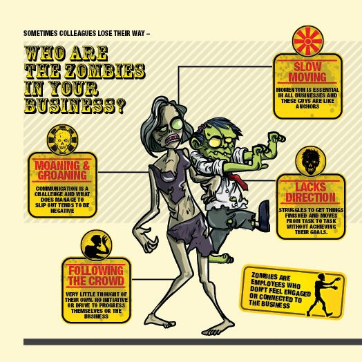 Creative writing services zombies