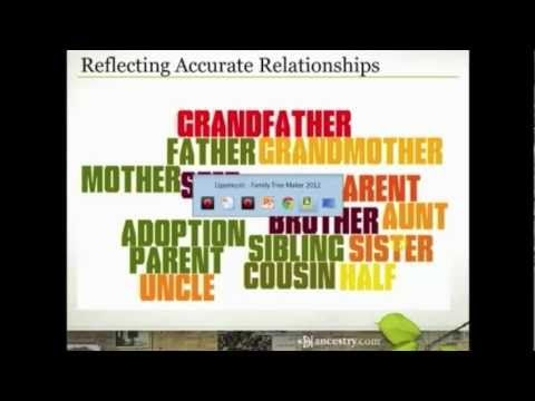 ancestry show relationship and attributes