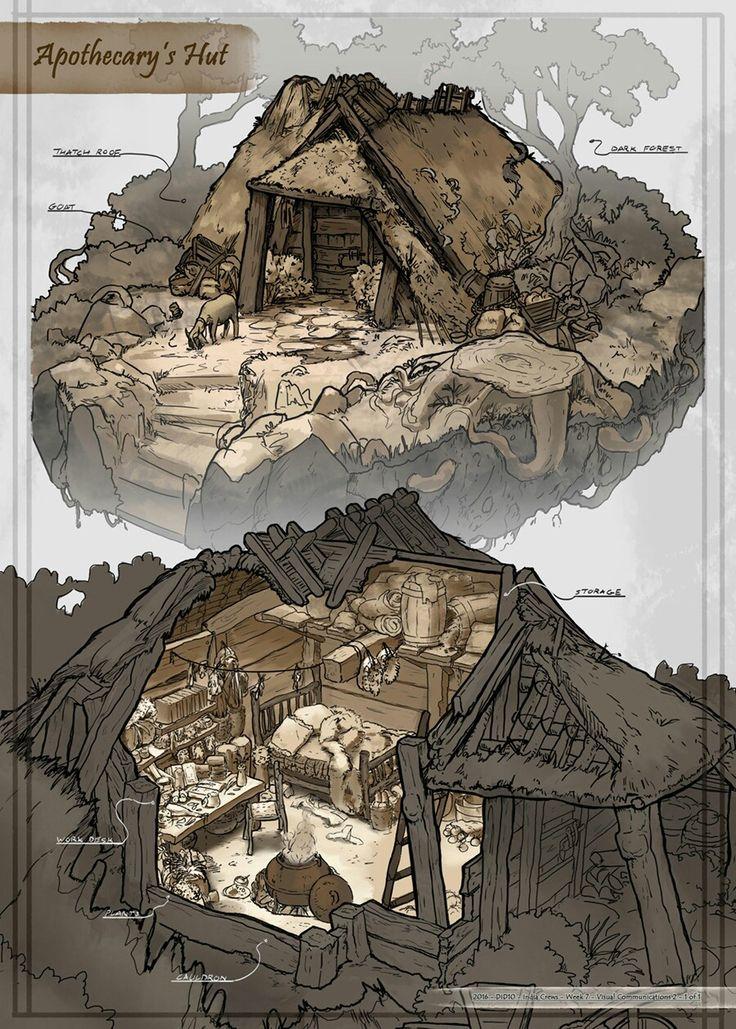 Pin Von Nikolay Mishchenko Auf Pinterest Mappen