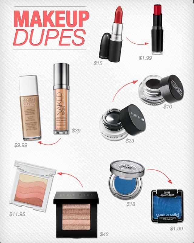 Makeup Dupes, Make