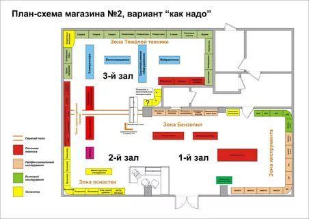 планограмма магазина бытовой техники: 19 тыс изображений найдено в Яндекс.Картинках
