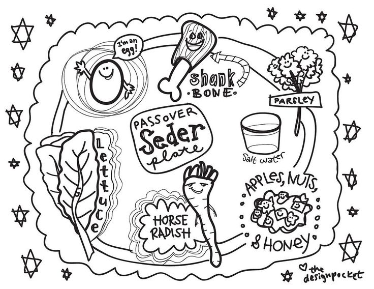 Seder Plate Coloring Page - Teach the kids about the Passover seder meal.