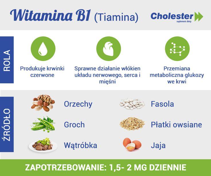 Tiaminina to kolejna witamina, którą warto uwzględnić w codziennej diecie.   #witamina #dieta #zdrowie #tiamina
