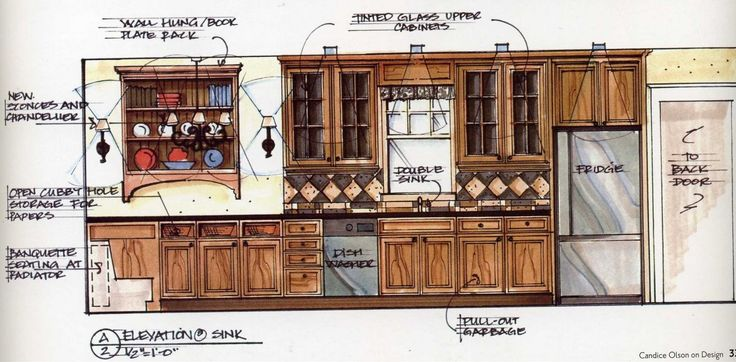 Candice Olson Interior Rendering | couldn't give my right arm, because I'd need it for rendering ...
