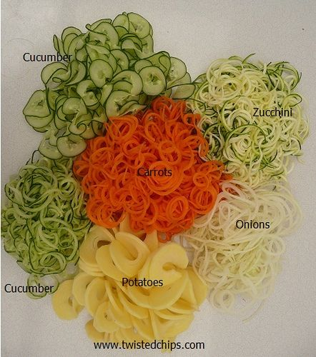 I want a spiral vegetable cutter.... or a mandolin.. What a healthy and good substitute for spaghetti.