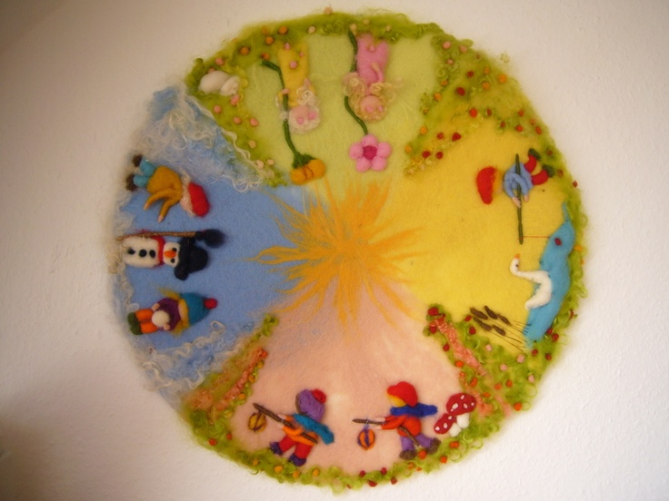 Wollbild.Filz-Wandbild 4 Jahreszeiten.Jahreskreis