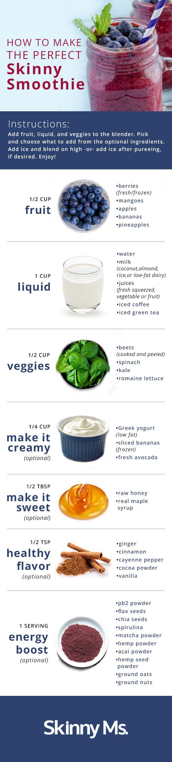 Blueberries, Raspberries, Greek yogurt, Honey, Spinach, Ground Flaxseed, Milk & Vanilla