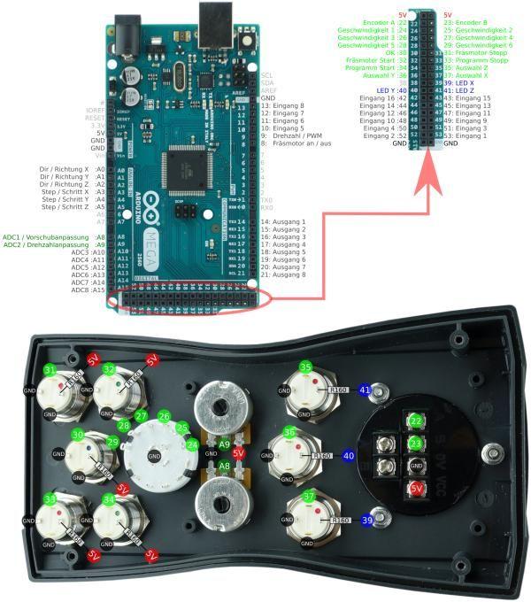 Estlcam: 2D / 3D CAM and CNC control …