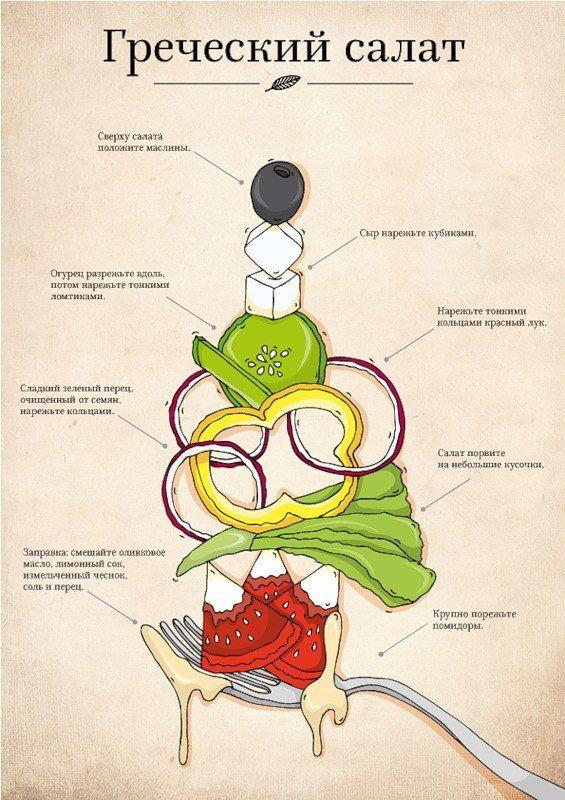 ПОНЕДЕЛЬНИК, УЖИН  Куриные грудки по-киприотски (рецепт) + Рис + Греческий салат
