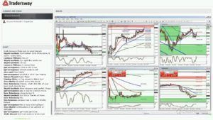 Forex Trading Strategy Session: Technical Analysis Swing Trading Fundamental Events RRR vs PPP [Tags: FOREX TRADING METHODS Beginners currency trading currency trading video Foreign Exchange Market (Literature Subject) Forex Forex behavioral Forex Broker forex education Forex for beginners forex for beginners video Forex Fundamental Analysis Forex Signals Forex strategy Forex systems Forex Technical Analysi forex trader Forex Trading forex trading beginners forex trading for beginners forex