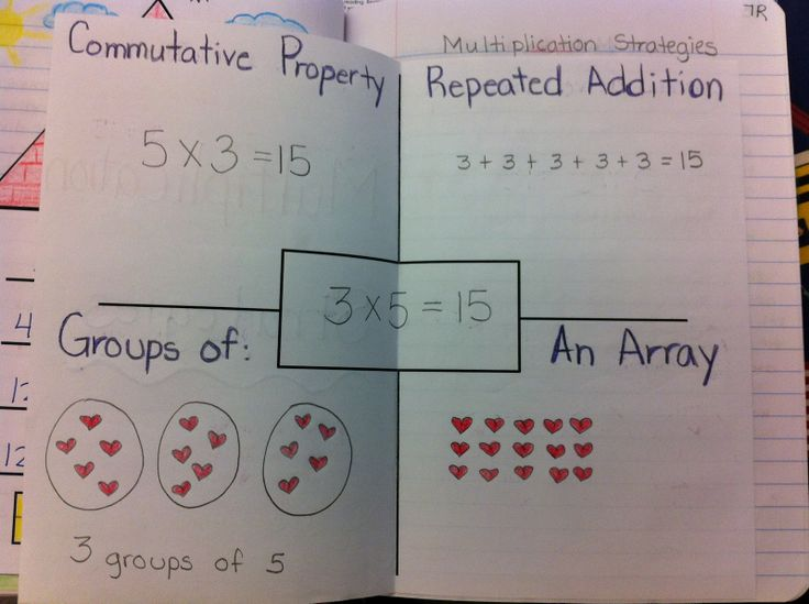17 Best images about Math - Multiplication & Division on Pinterest ...