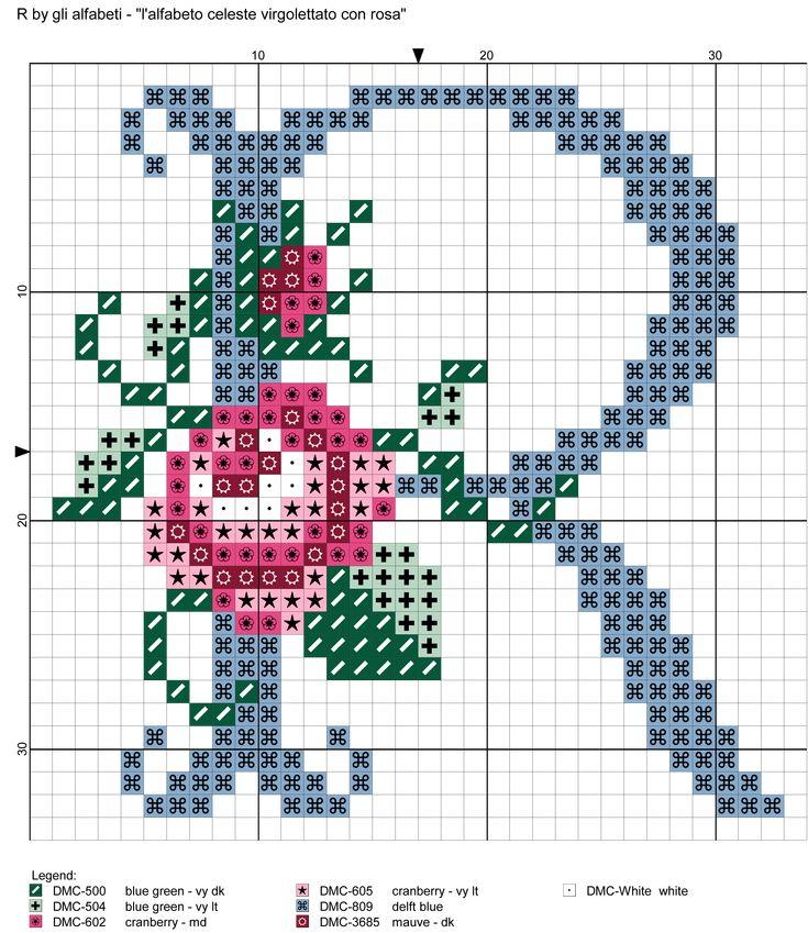 alfabeto celeste virgolettato con rosa: R