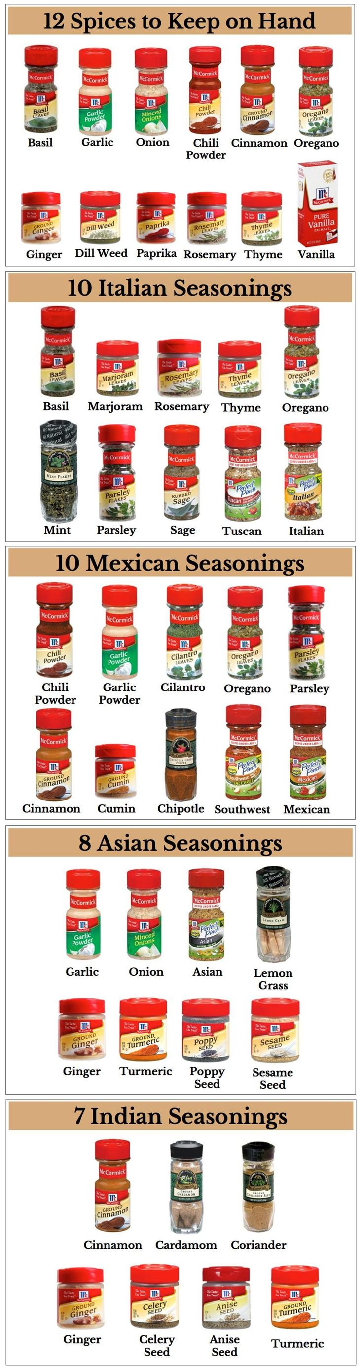 Spices to Always Have On Hand! So helpful.