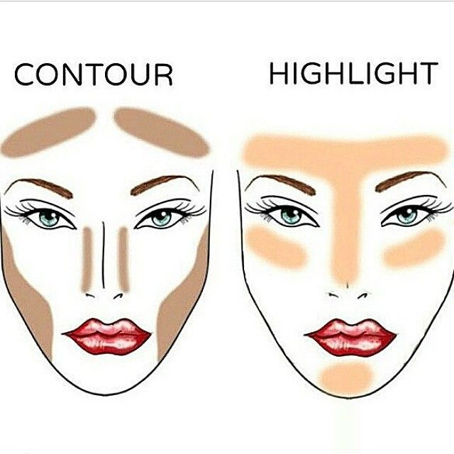 "468 Beğenme, 34 Yorum - Instagram'da Oriflame Indonesia (@id.oriflame): ""Generally #contouring & #highlighting is an essential Step. In makeup To #structure the face…"""