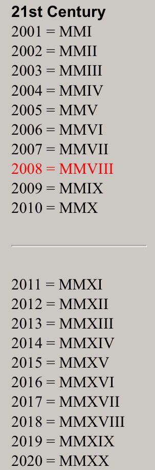 Roman numerals                                                                                                                                                      More
