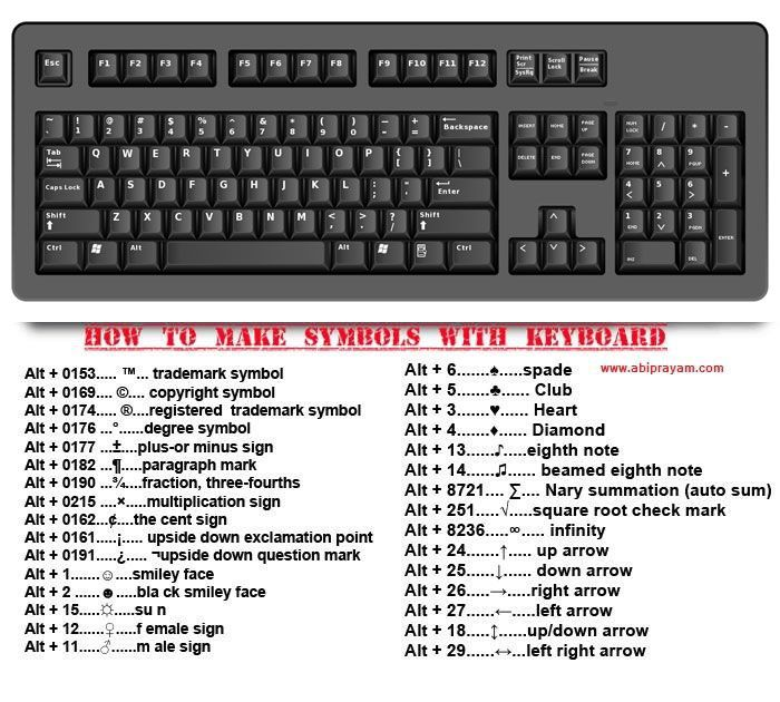 40 Clever Life Hacks, including how-to-make-various-symbols-with-your-keyboard