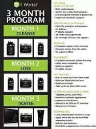 Image result for it works canada