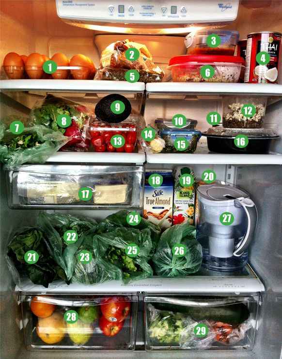 """""""What's in my fridge…"""" #healthy #organic #healthyeating #healthylifestyle #fitness #fitfam #healthinformation #diet #weightloss #loseweight #nutrition #recipes #recipe"""