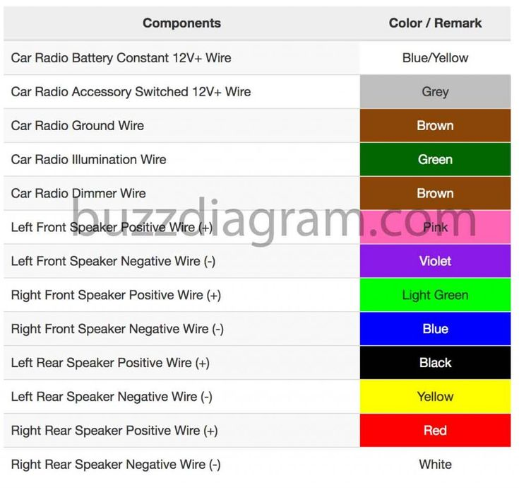1994 Toyota Pickup Stereo Wiring Diagram 1024x961 At ...