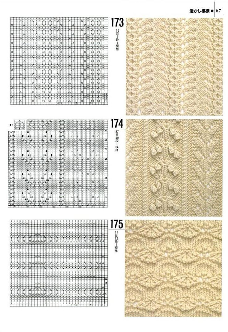292 best 1000 images on pinterest knitting 1000 knitting chartsknitting stitch patternscable bankloansurffo Images