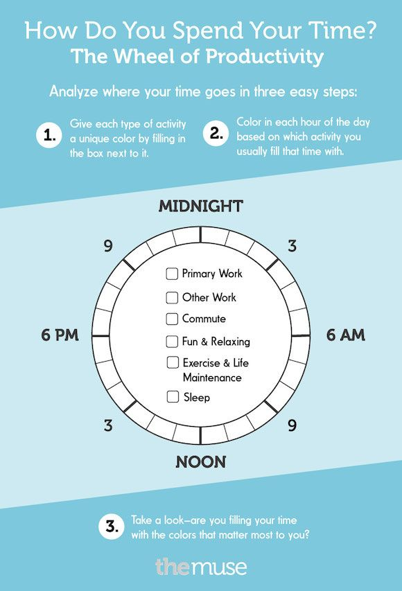 The easiest way to see how you're really spending your time. Print it out & fill it in!
