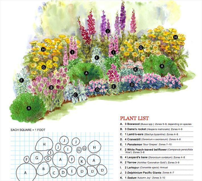 Best 20 Flower Garden Plans Ideas On Pinterest Advanced Garden Design Zone 5 No210186 Fred Ham Cottage Garden Plan Flower Garden Plans Perennial Garden Plans
