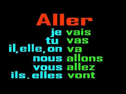 Le verbe Aller - Présent de l'indicatif - alain le lait - YouTube