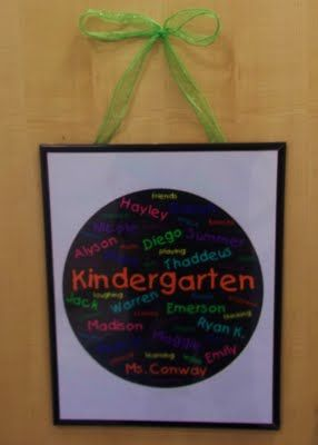 wordle in picture frame using kids names- super cute!