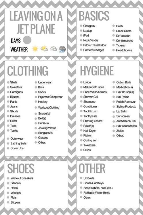 vacation checklist template