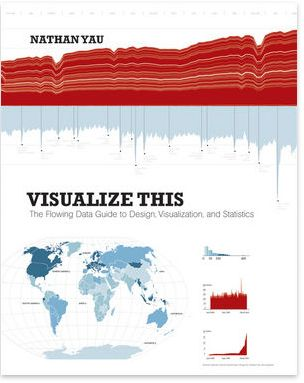 flowing data is a great source to dive deeply into data visualization