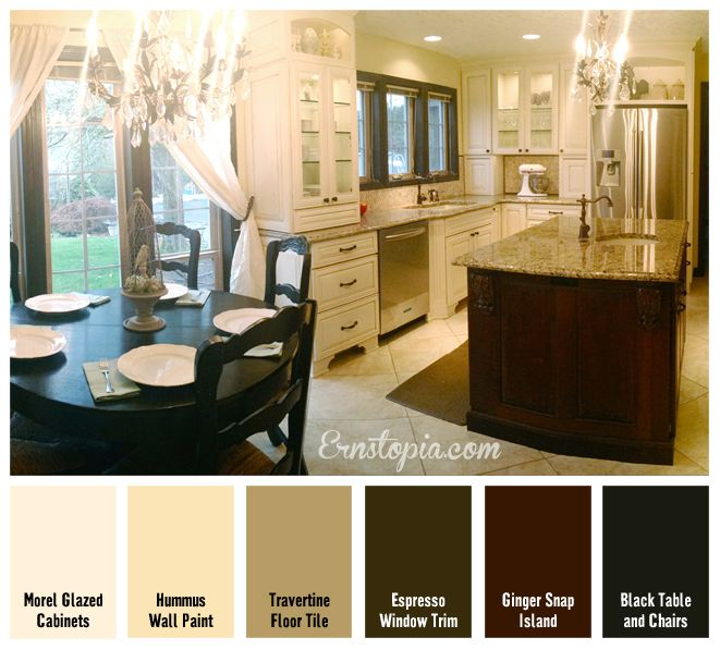 21 best images about ernstopia on pinterest zucchini for Country kitchen paint colors