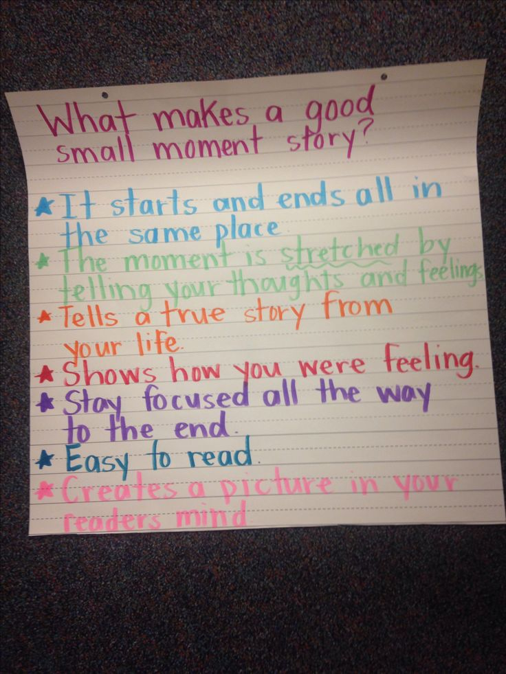 Small moment anchor chart
