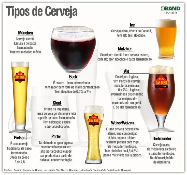 Cerveja pode ser acompanhamento de diversos pratos, diz chef