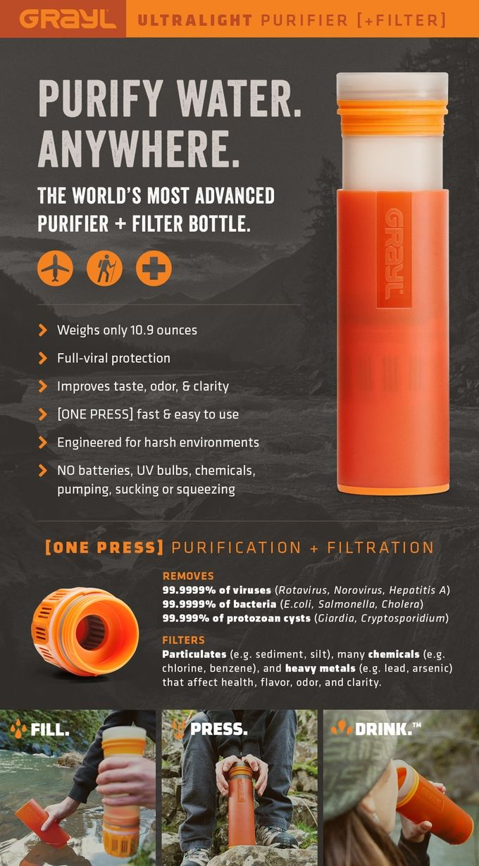 Purification and filtration in [ONE PRESS]. The GRAYL Ultralight makes safe, clean purified drinking water – anywhere in the world!
