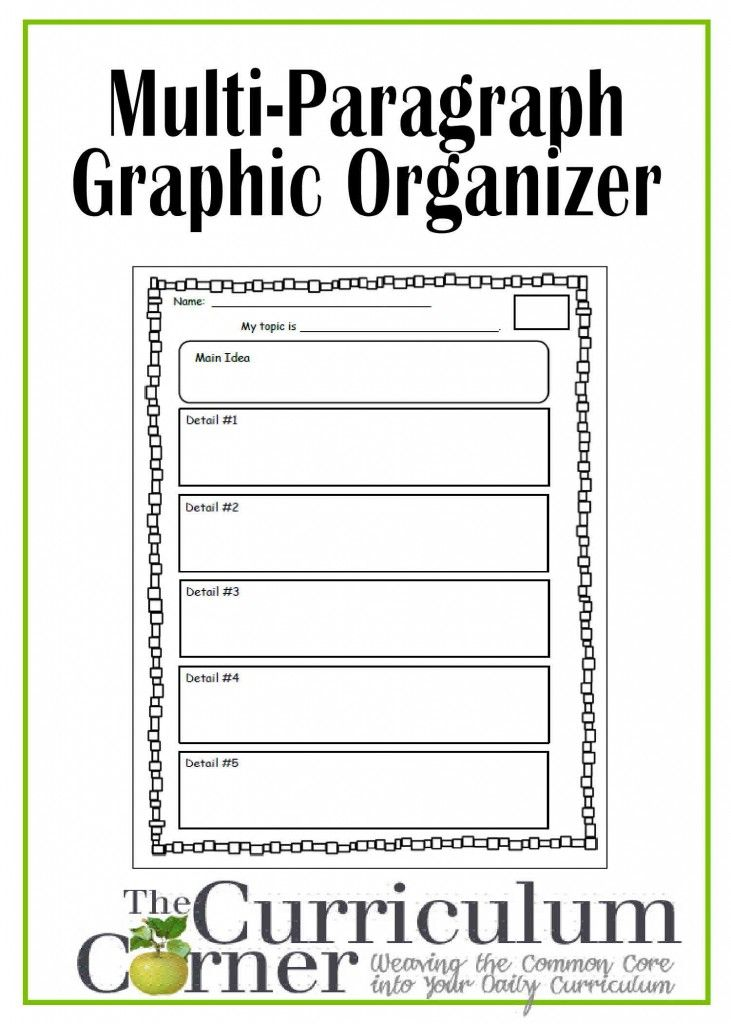 Biography Research Graphic Organizer The Atlantic