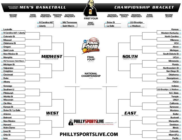 NCAA Bracket 2013: Full printable March Madness bracket