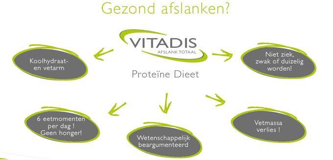Vitadis Slanker Leven Plan, verlies tot 5,4KG per week!