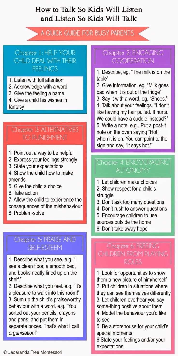 images about parenting info modern psychologists have defined four different styles of parenting based on the quality of upbringing they give to children the style of parenting can