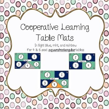 Table mats to aid in cooperative learning - in navy teal chevron grey and mango. Accommodates 4-5 students. Students each have their own number and can be split up into pairs using the A and B labels.