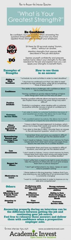 """How to successfully answer the interview question: """"What is your greatest…"""