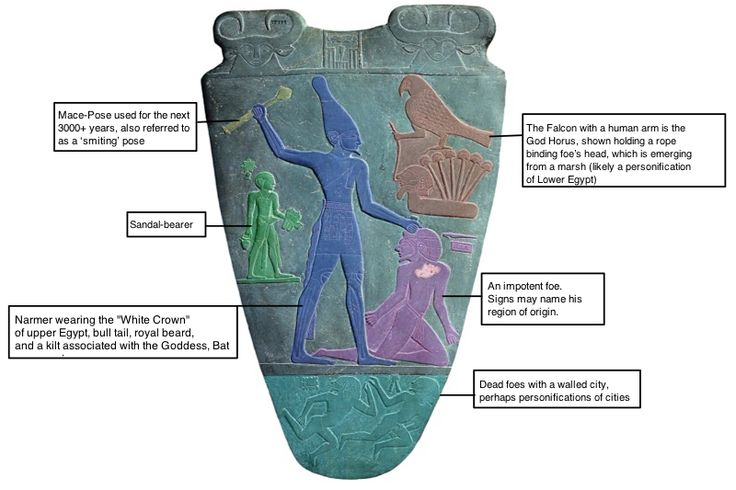 the importance of king narmers palette to egypt Narmer palette essay overall meaning of the palette detail 1: narmer as an important figure crete, greece, 1700-1400 bc palette of king narmer - egypt.