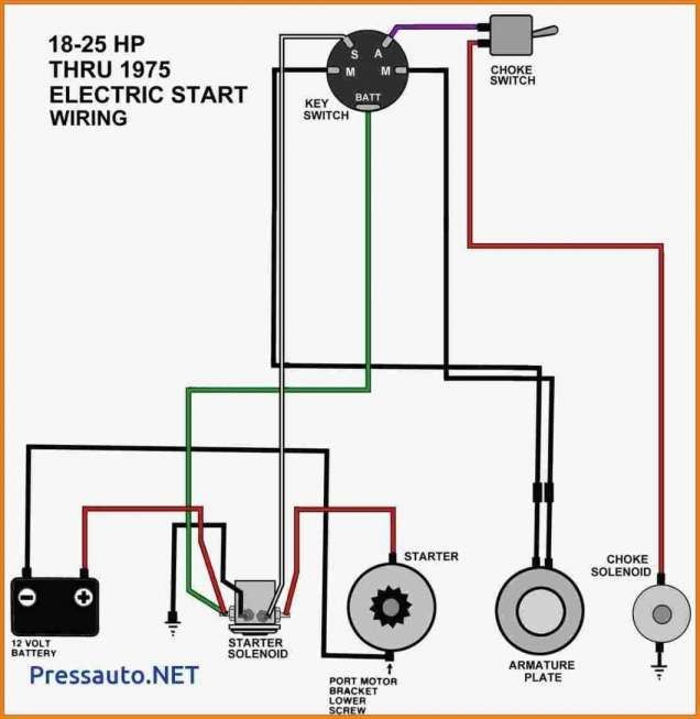 Murray Ignition Switch Wiring Diagram