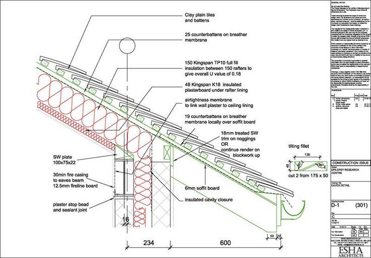 New Roof Building Regs