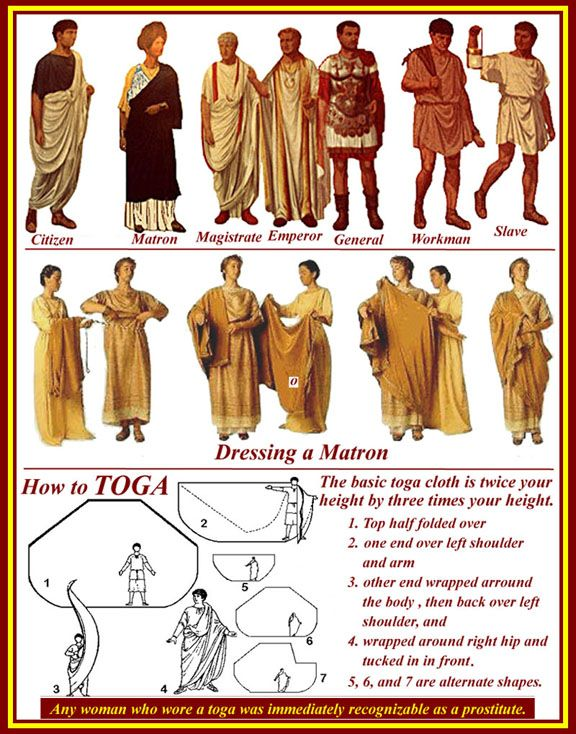 "Roman clothing styles, especially elite men's and women's ceremonial styles were remarkably stable.  How one dressed and how well one wore the traditional toga (men) or stola and palla (women) said much about your social status and maturity.  A male citizens put on his first toga (became ""togatus"") at puberty in a special ceremony, and a woman would adopt matronly garb when first married.:"
