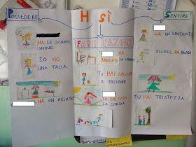 THE SCHOOL WORLD : H sì - H no