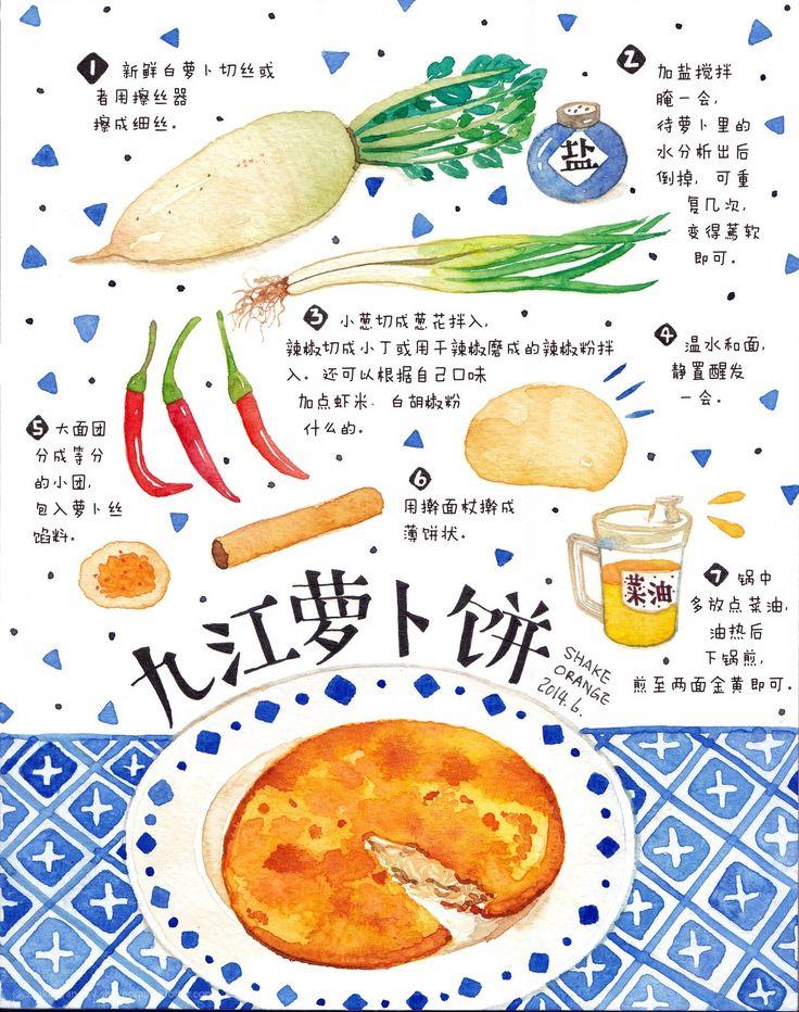 #recipe #watercolor #china